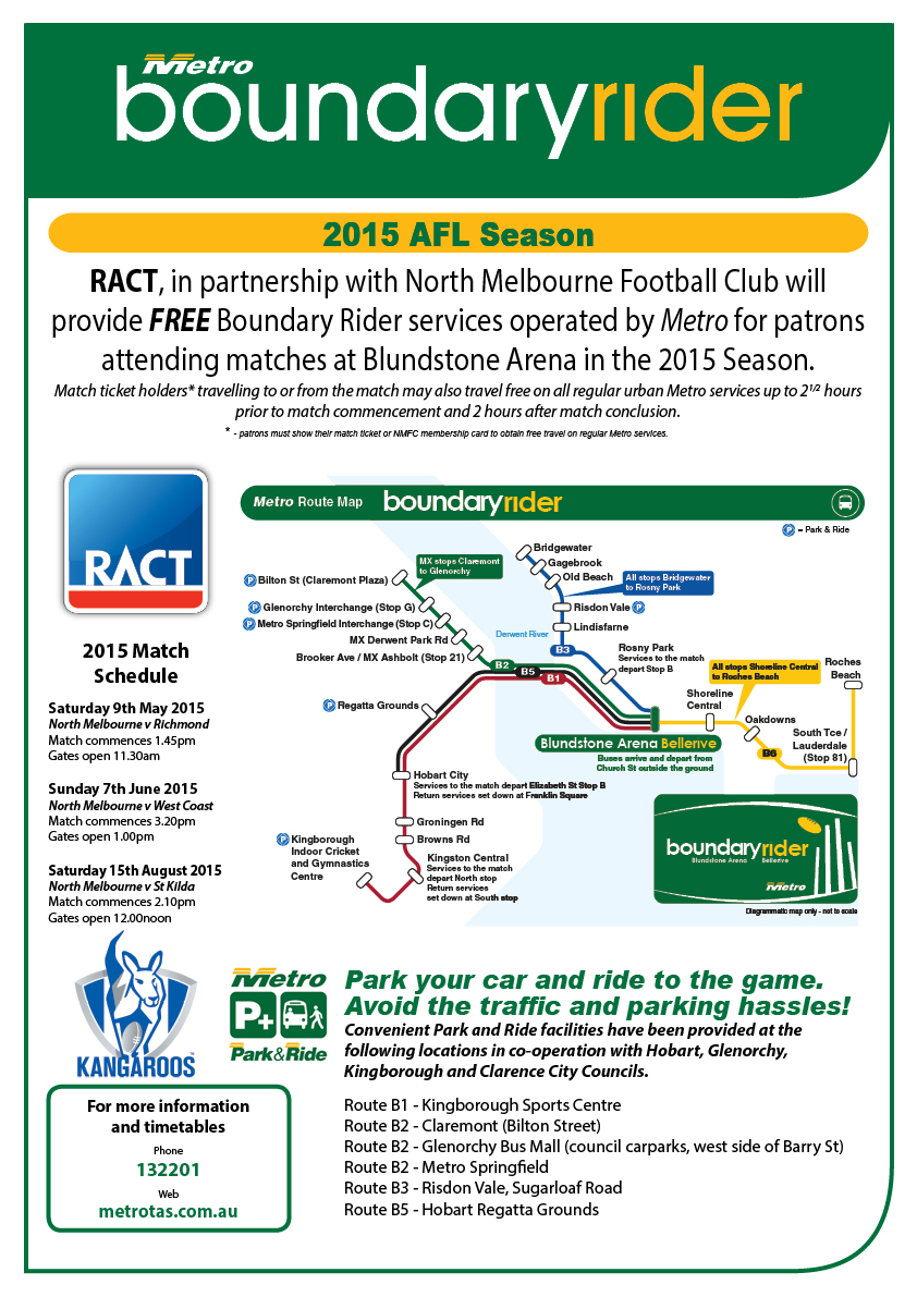 2015 AFL Boundary Rider Promo Poster
